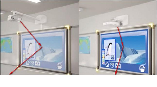 Le vidéoprojecteur à très courte focale rend non gênant le point chaud en le renvoyant en bas du tni
