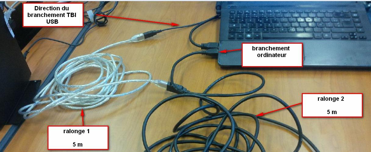 Branchement des câbles USB lors de l'installation du TBI