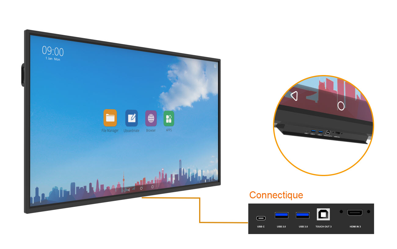 Ecran interactif Android Easypitch Advance 4K de 55 pouces